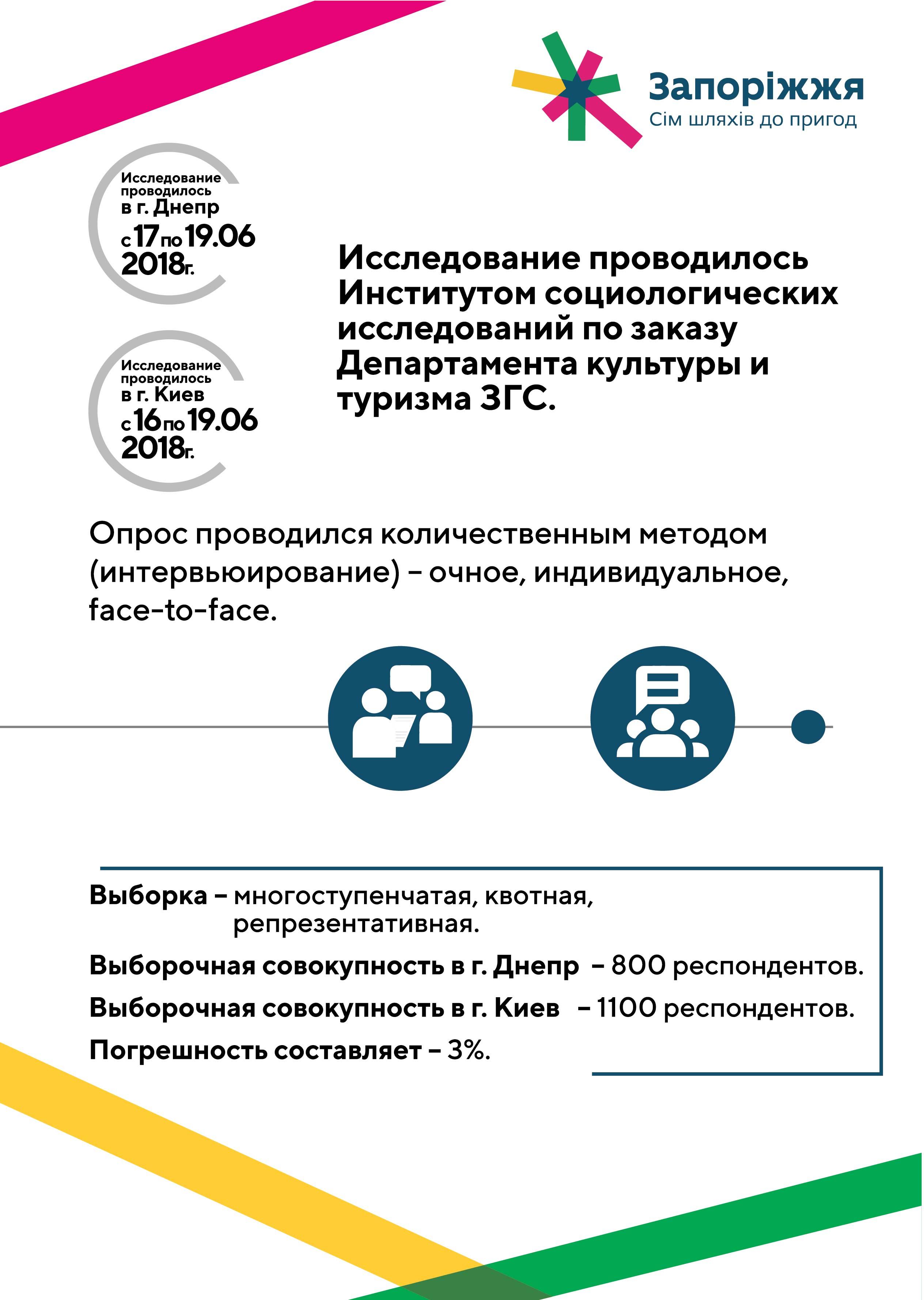презентация-днепр-киев-01.jpg