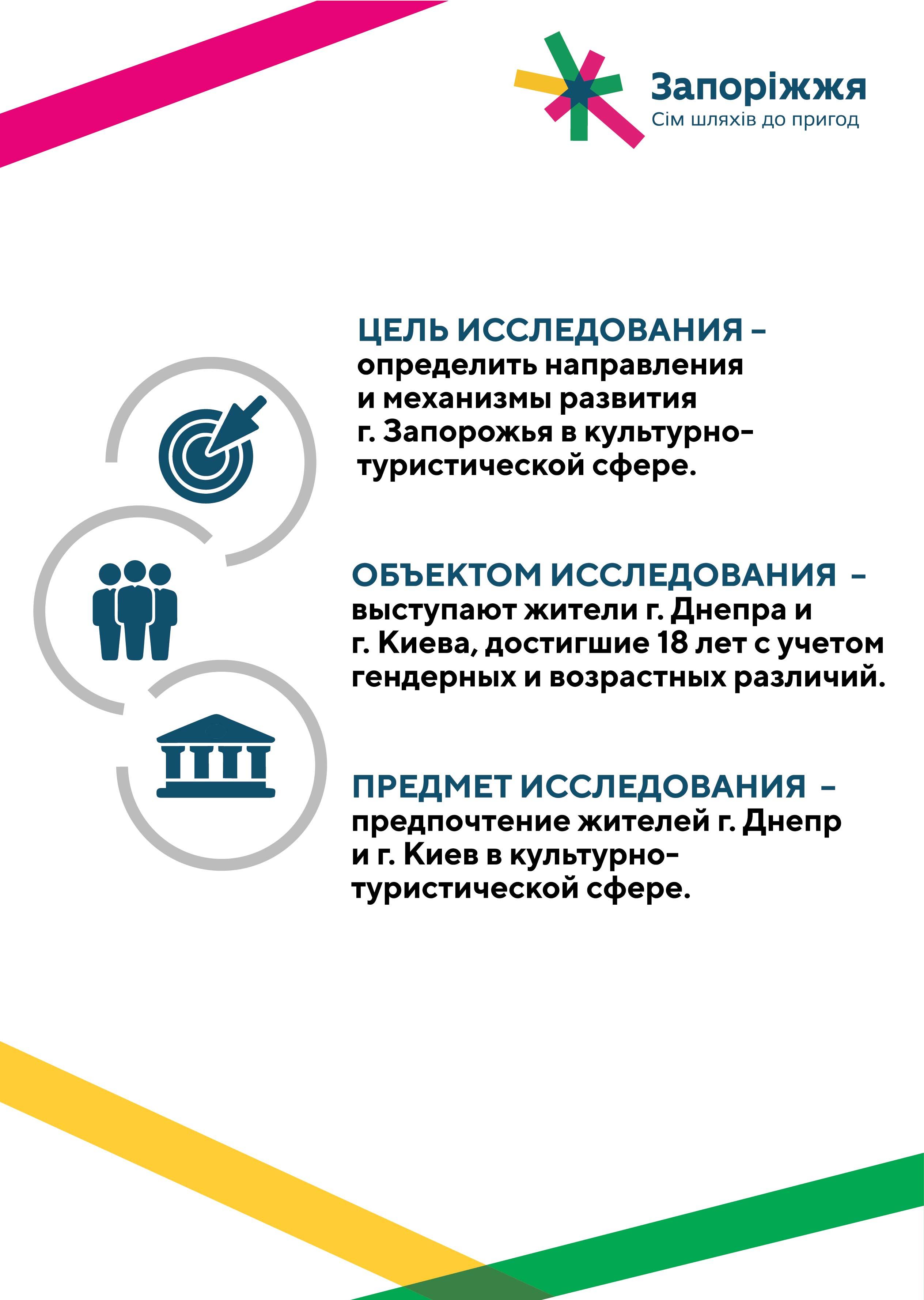 презентация-днепр-киев-02.jpg