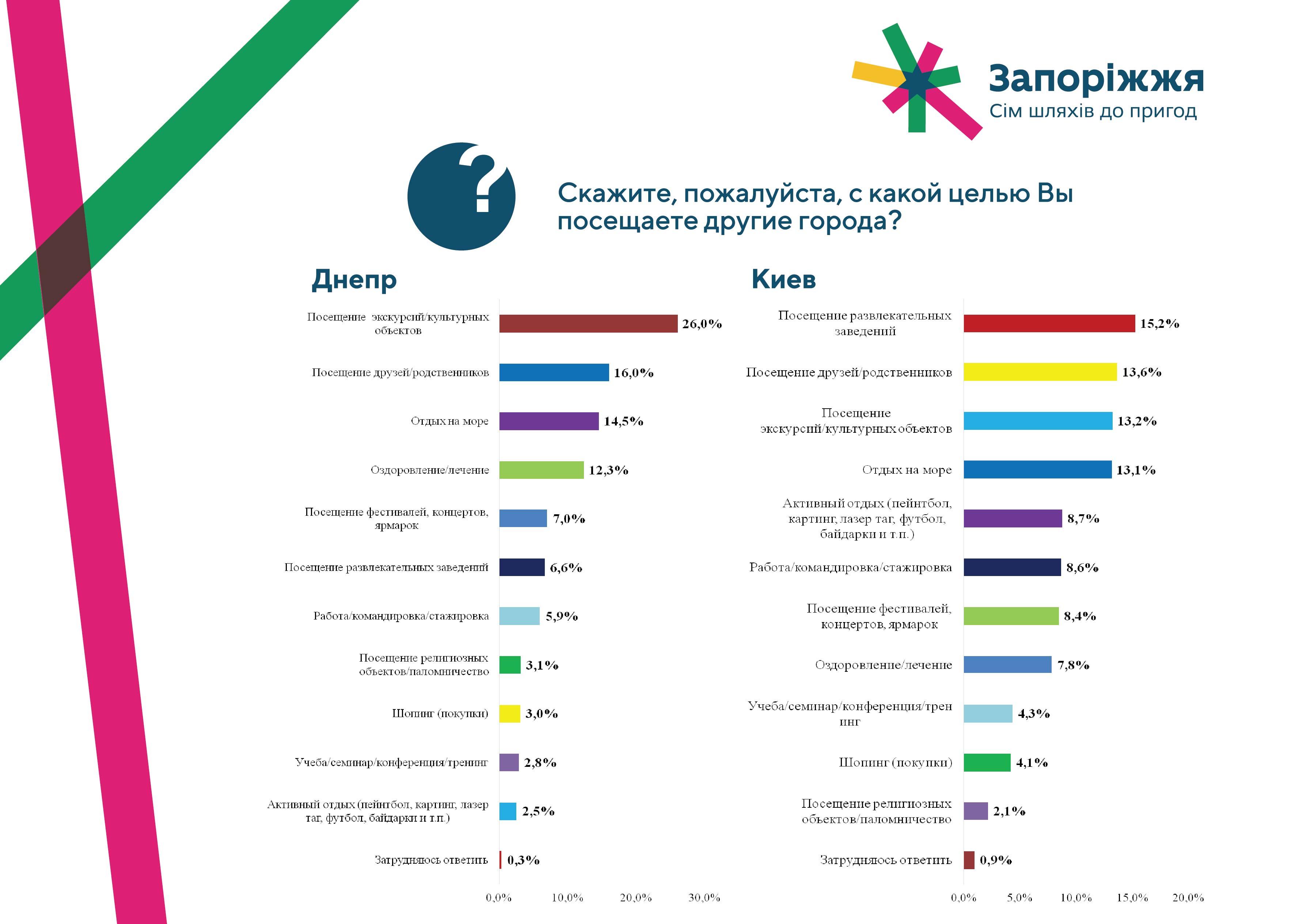 презентация-днепр-киев-03.jpg