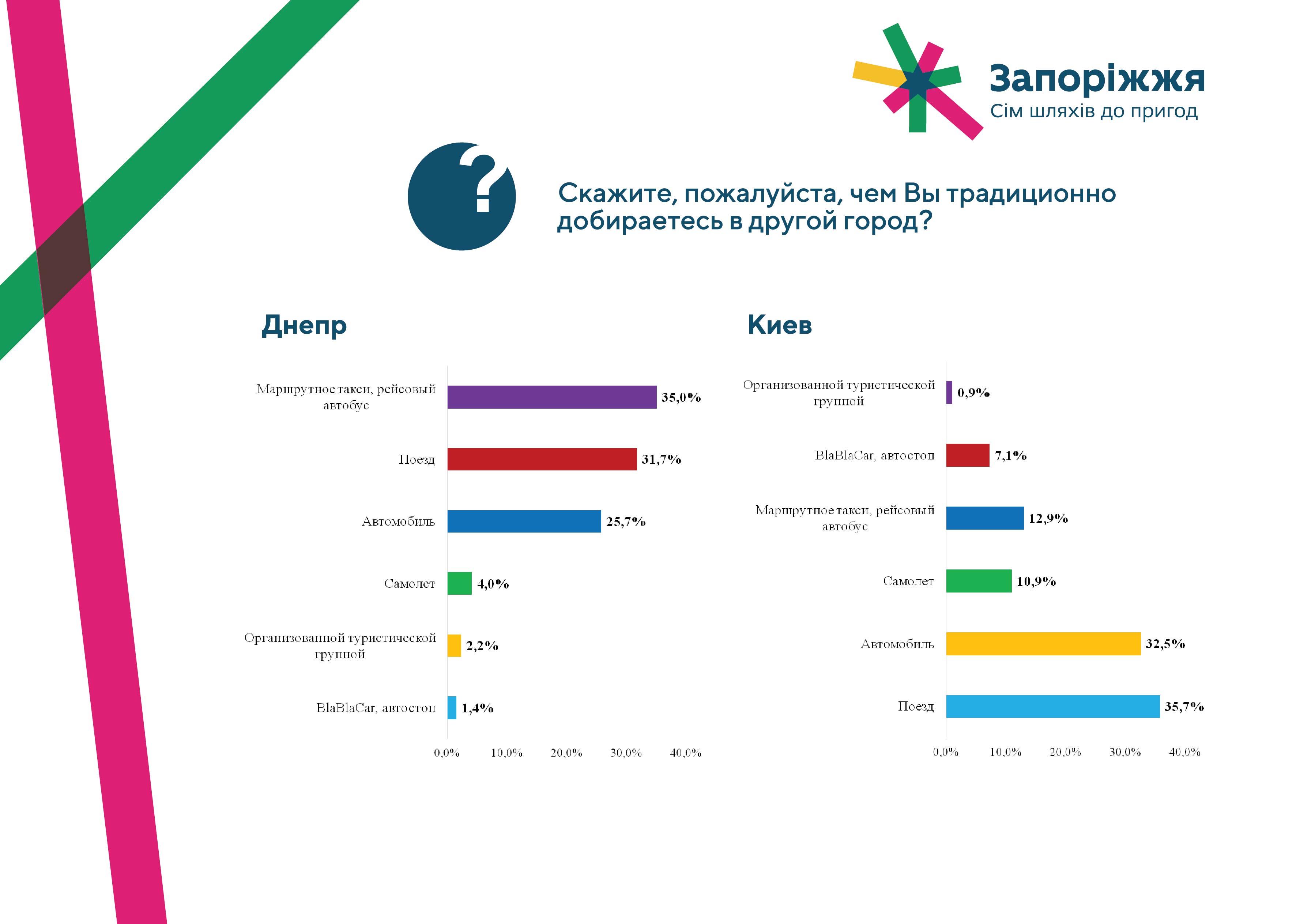 презентация-днепр-киев-04.jpg