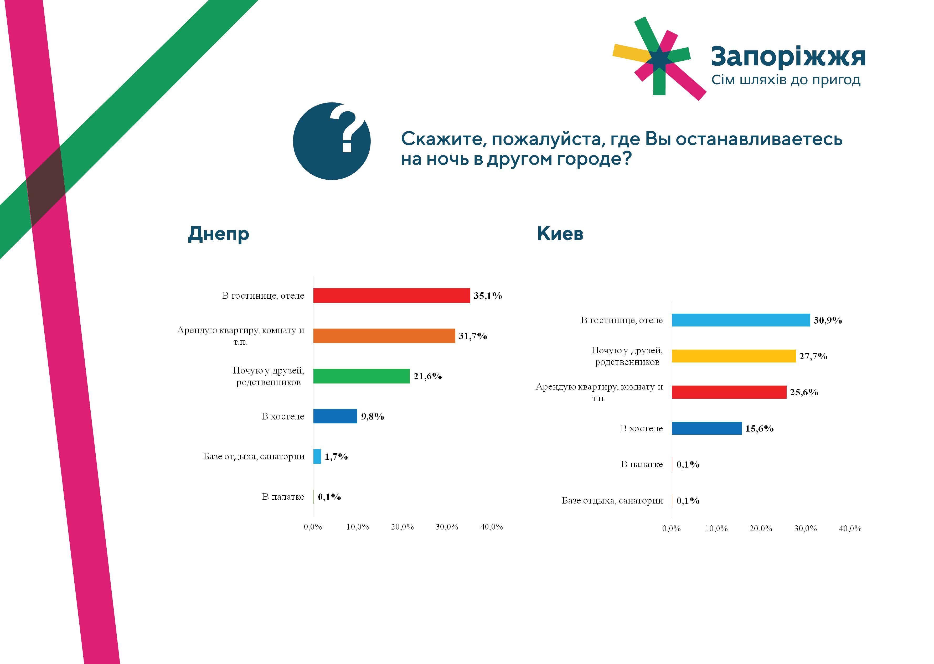 презентация-днепр-киев-05.jpg