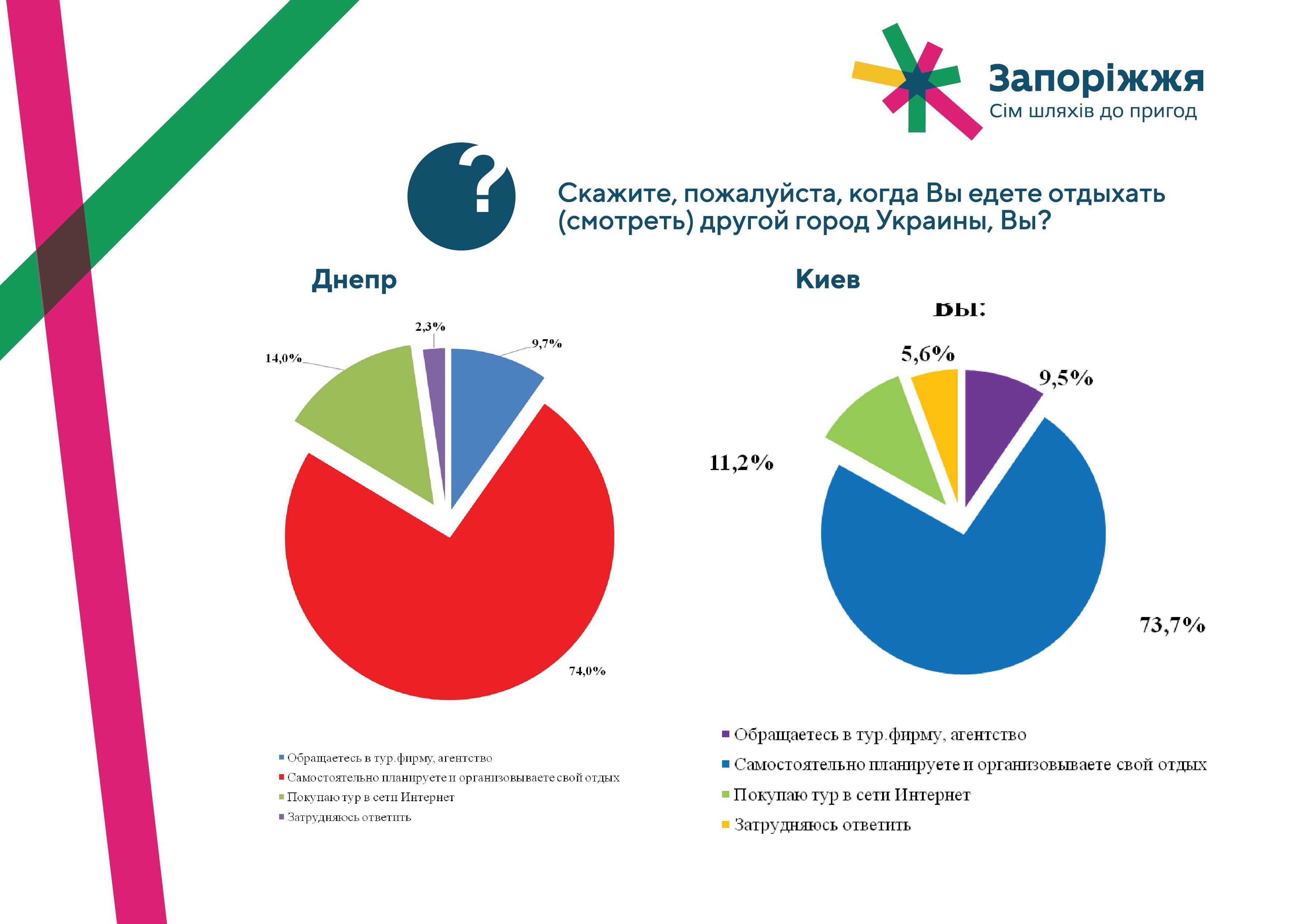 презентация-днепр-киев-06.jpg