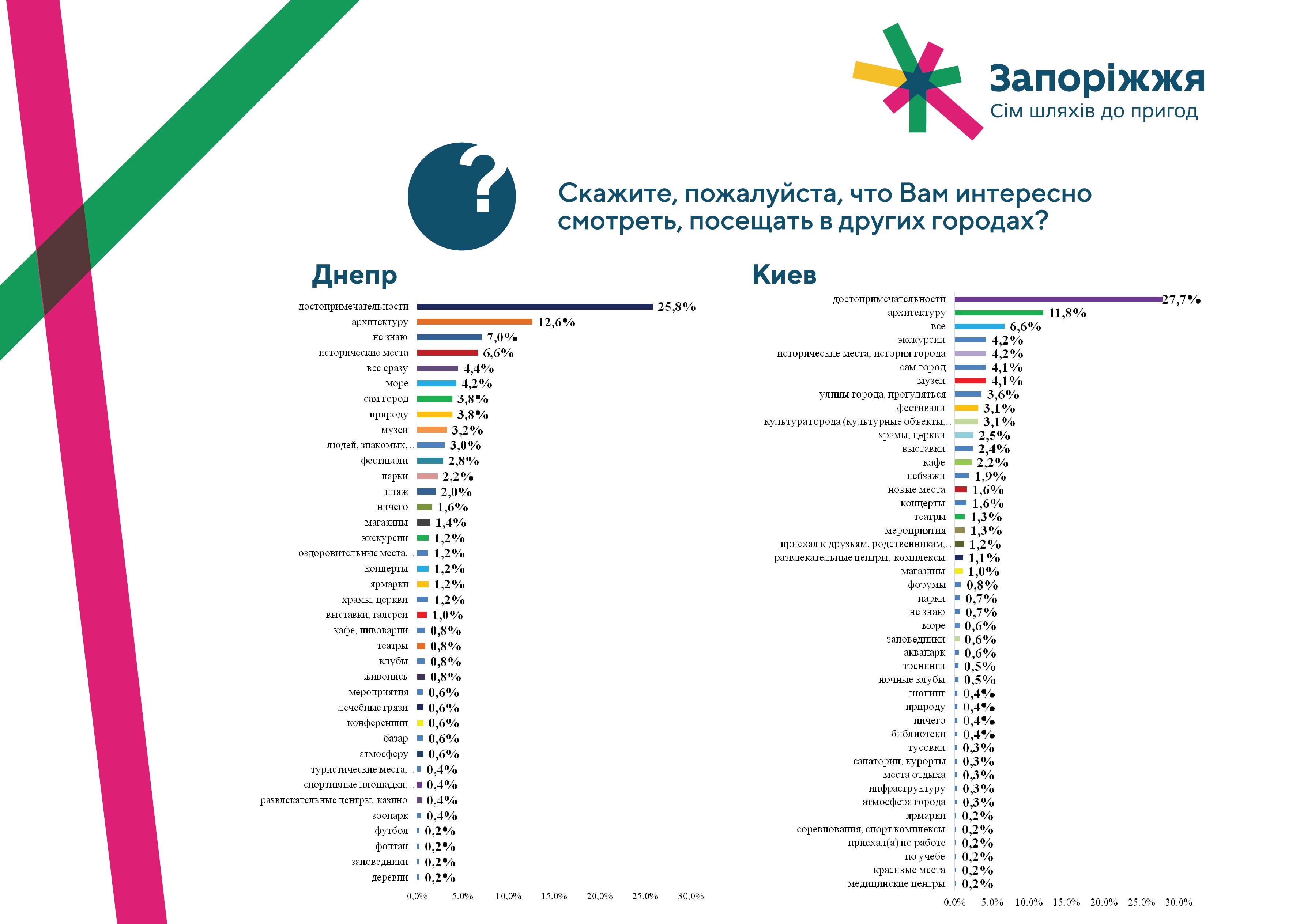 презентация-днепр-киев-08.jpg