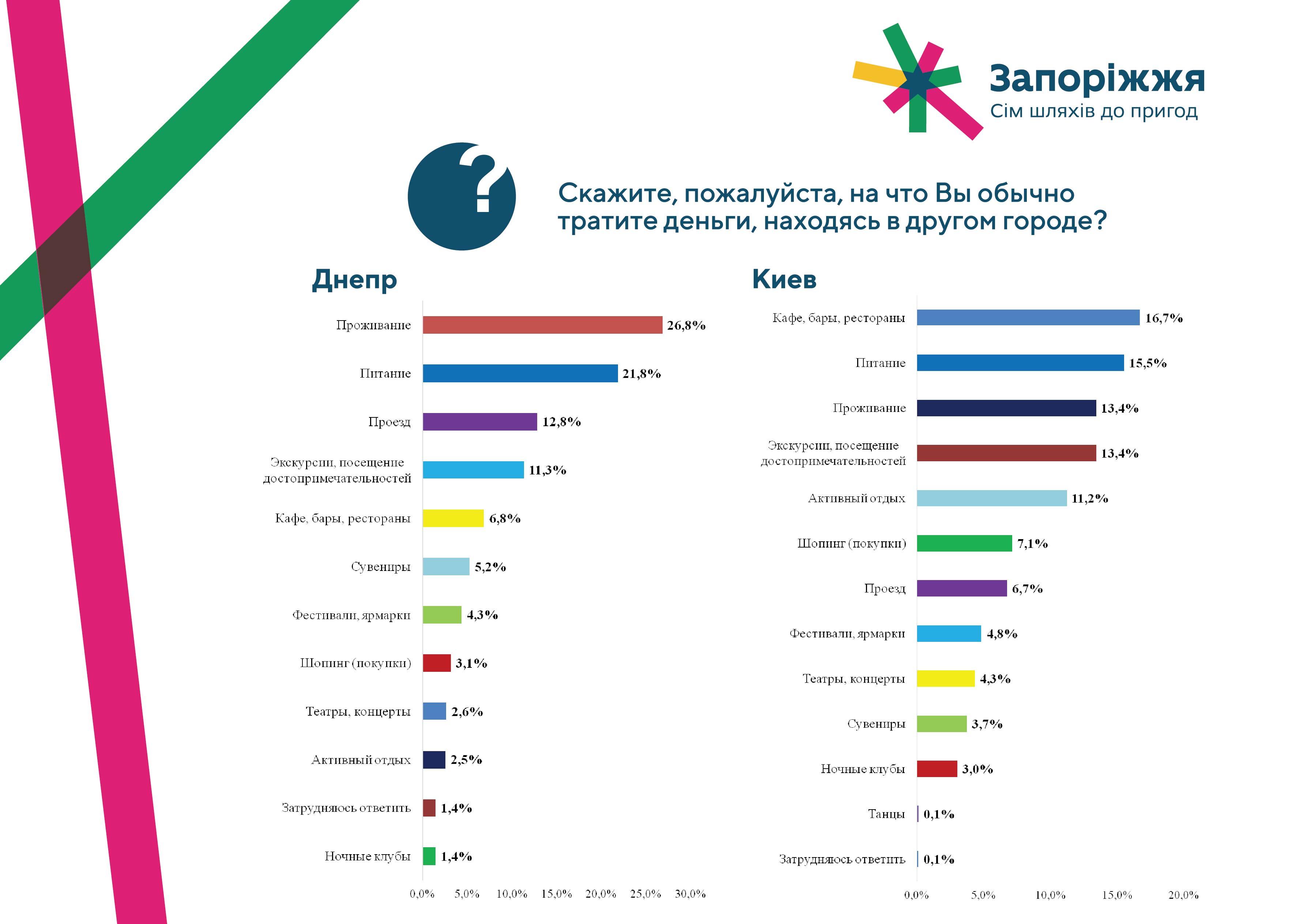 презентация-днепр-киев-09.jpg