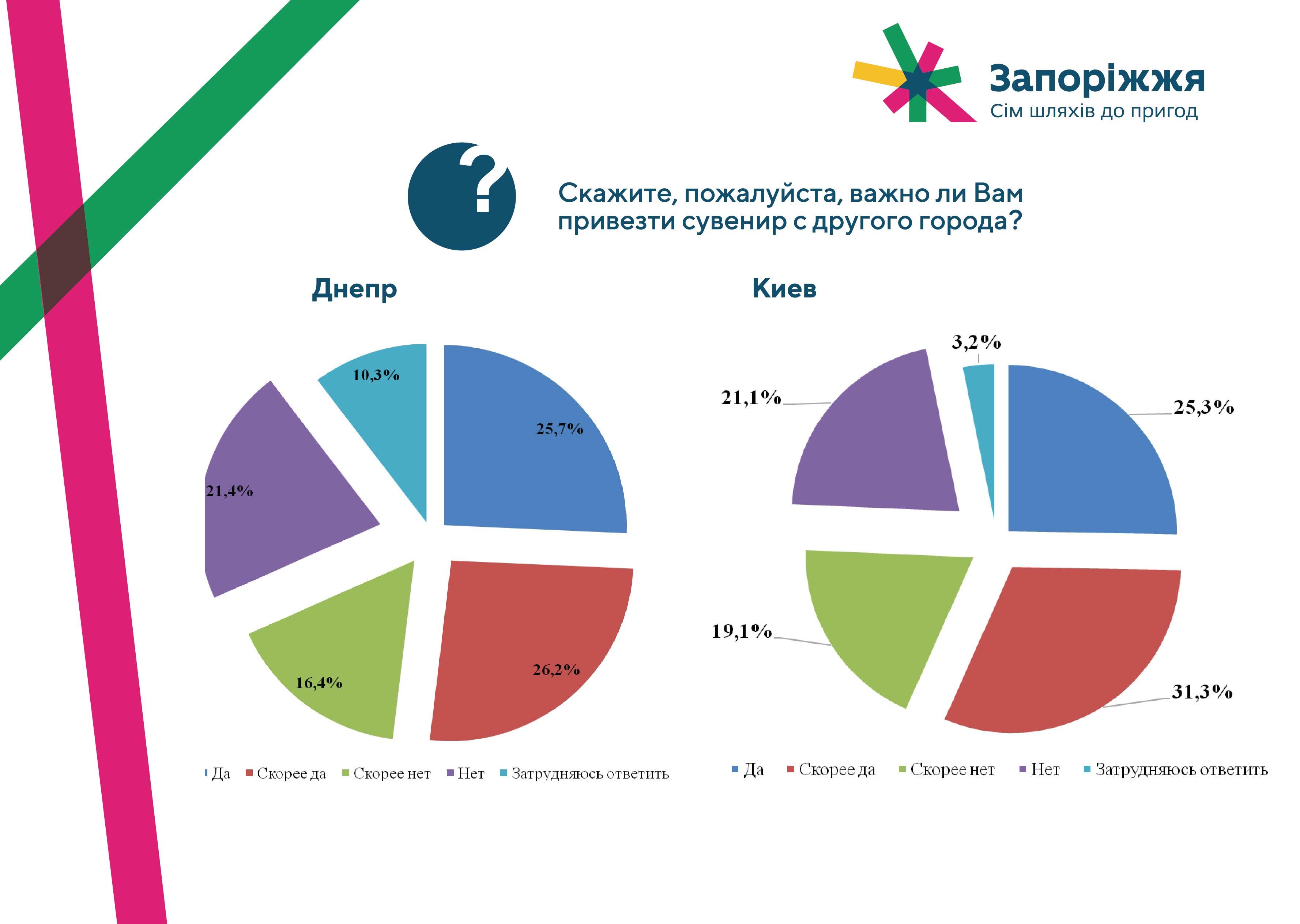 презентация-днепр-киев-10.jpg