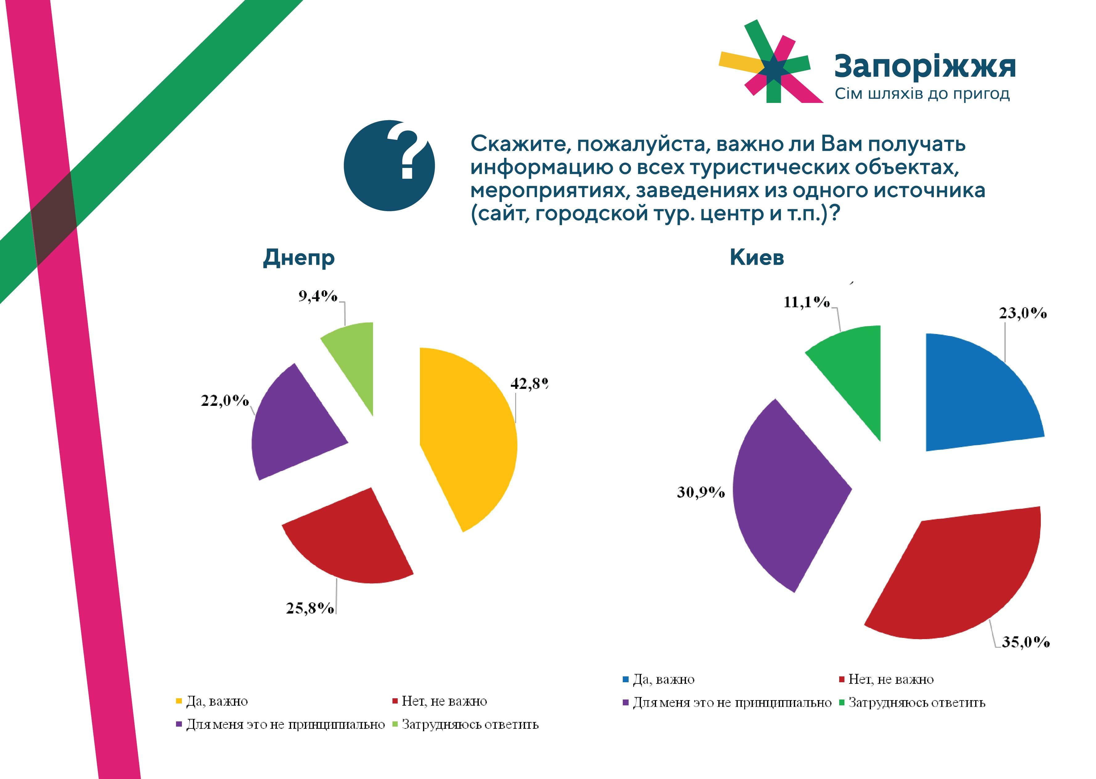 презентация-днепр-киев-11.jpg