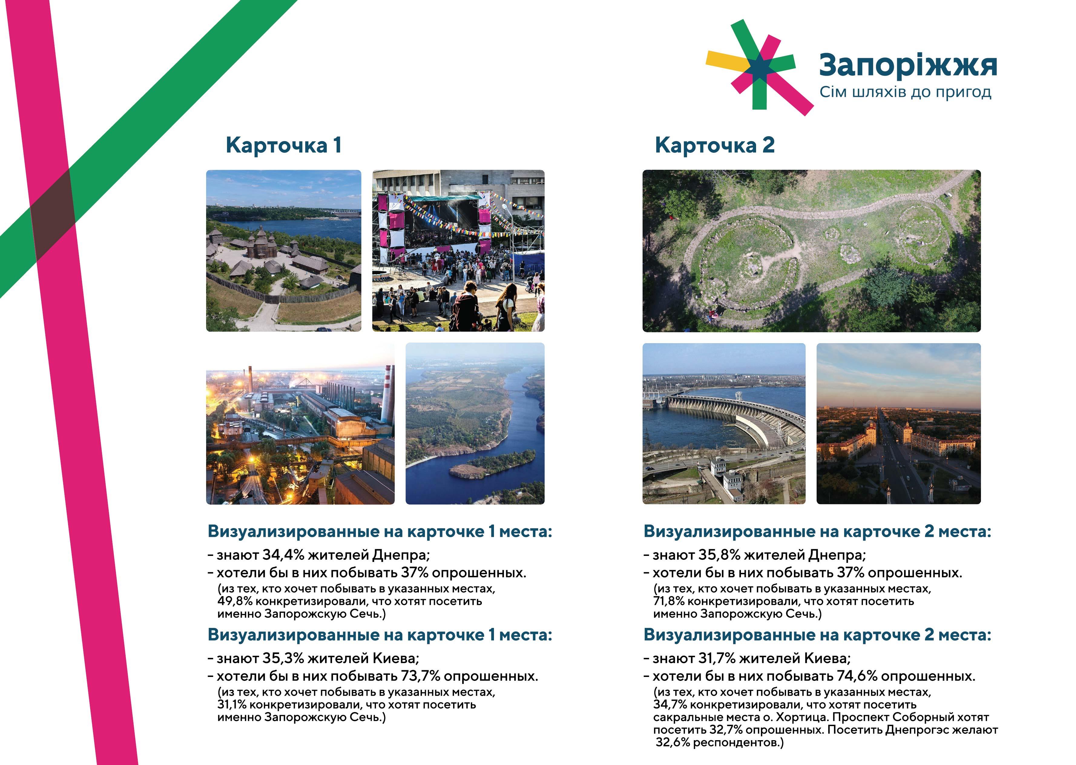 презентация-днепр-киев-12.jpg