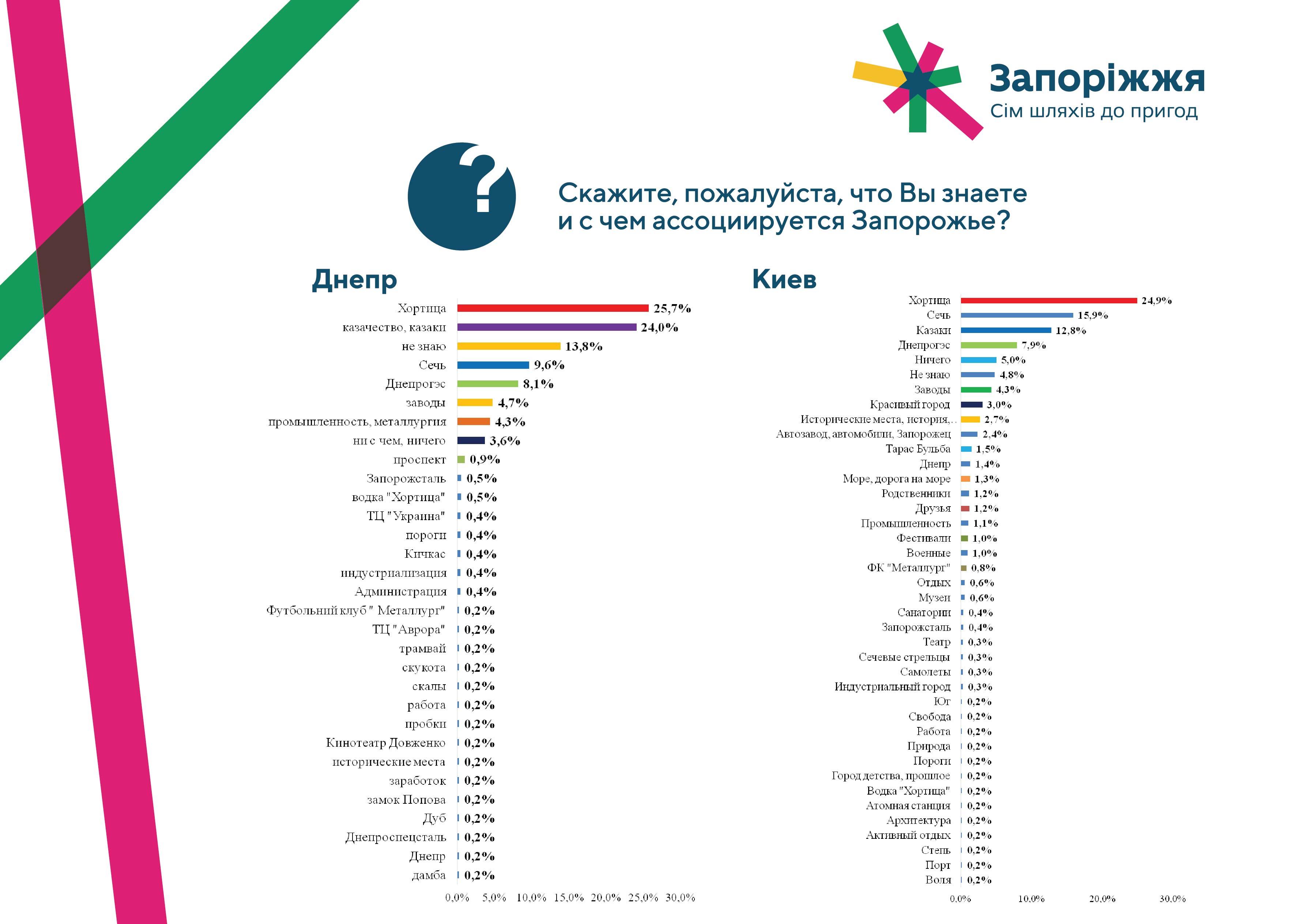 презентация-днепр-киев-14.jpg