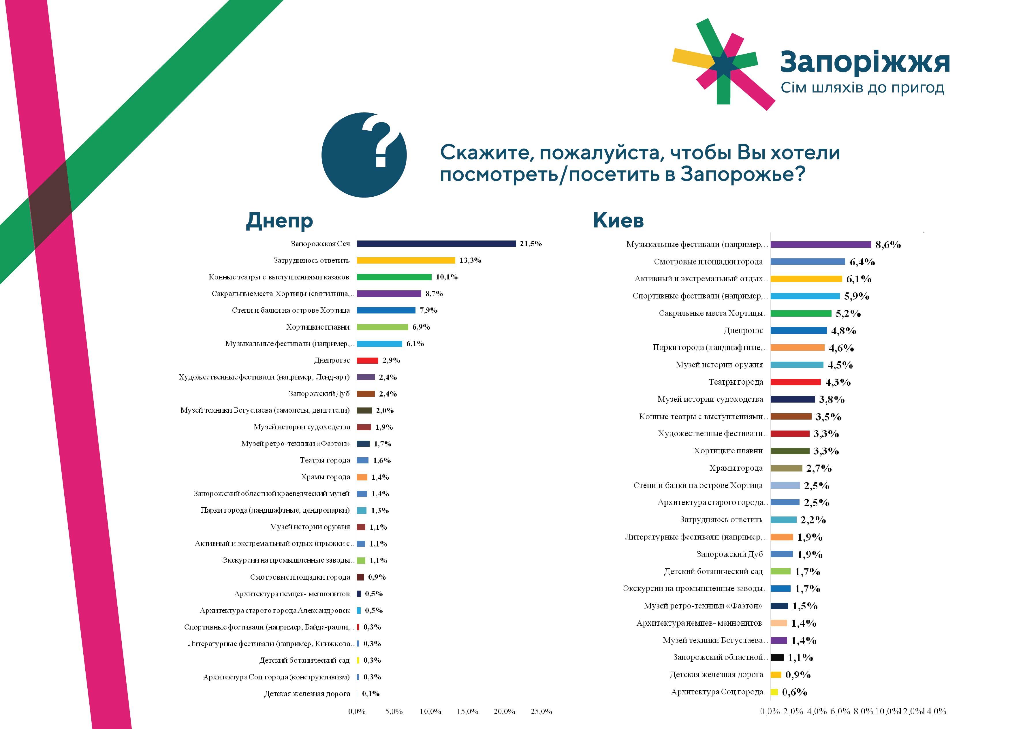 презентация-днепр-киев-15.jpg