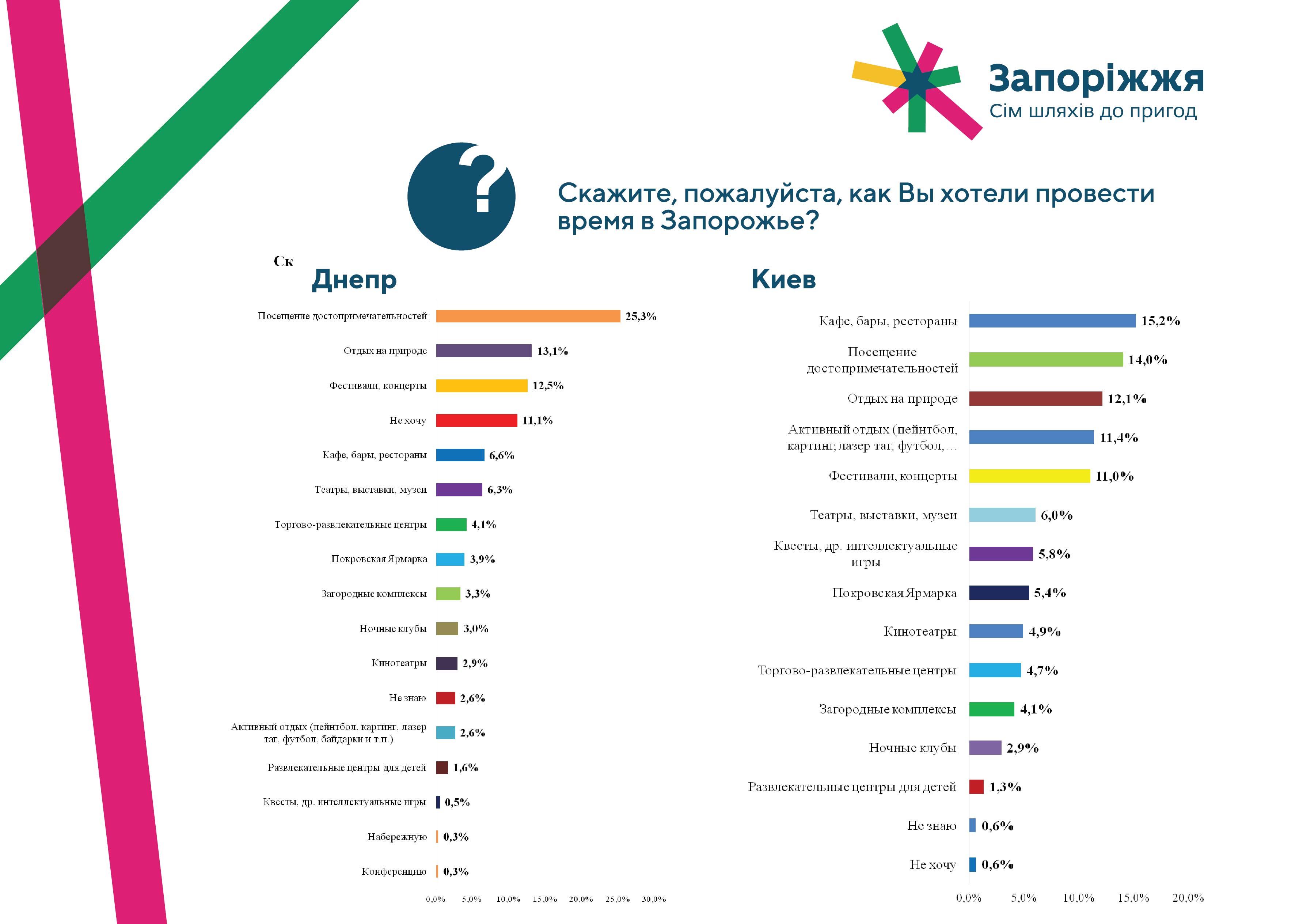 презентация-днепр-киев-16.jpg