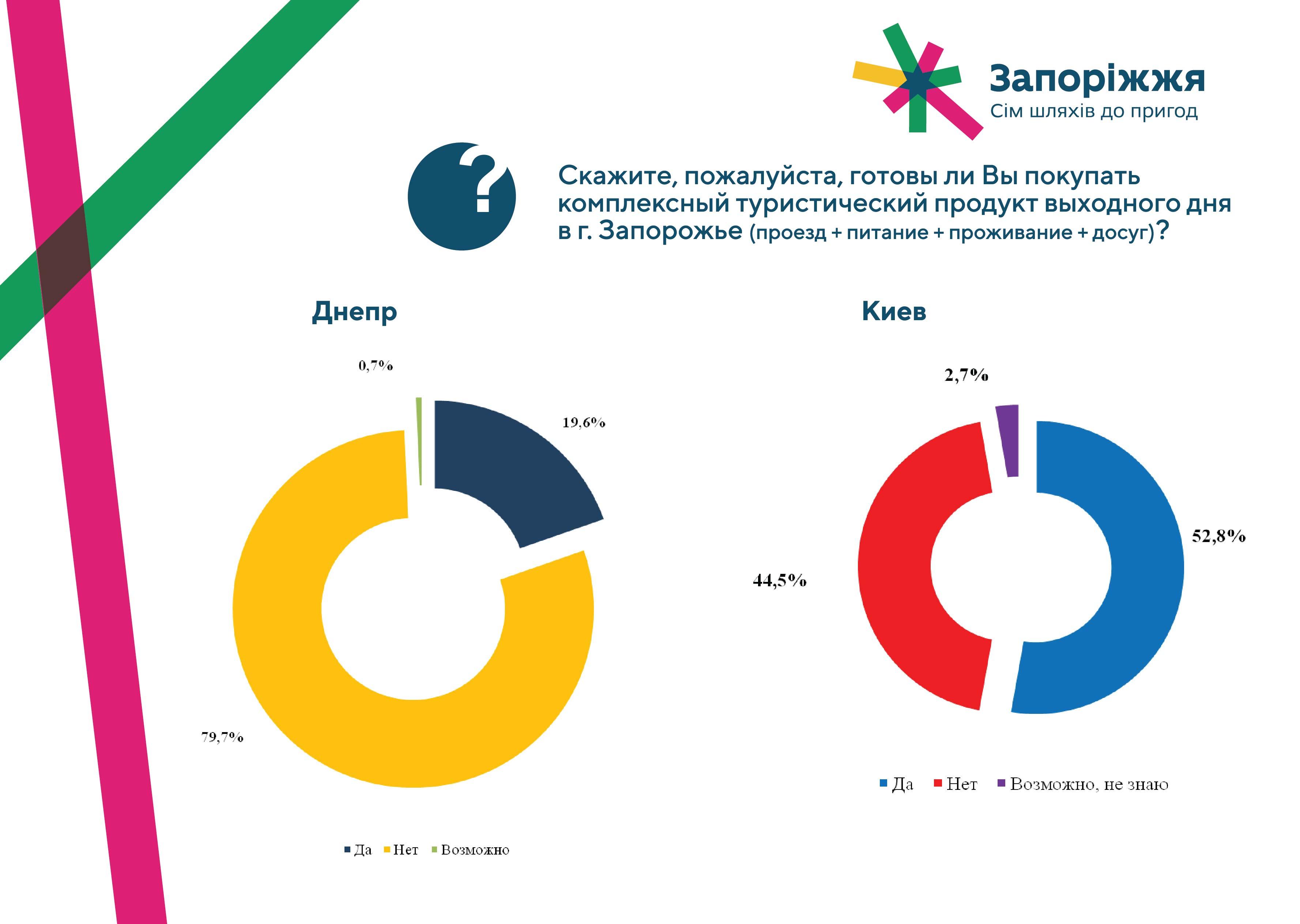 презентация-днепр-киев-17.jpg